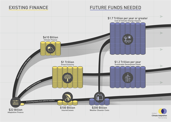 existing-future-finance